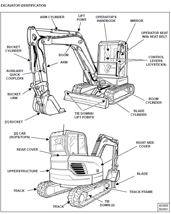 Bobcat E60 Compact Excavator Operation & Maintenance