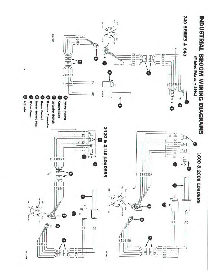 Bobcat Industrial Broom Operation & Maintenance Manual