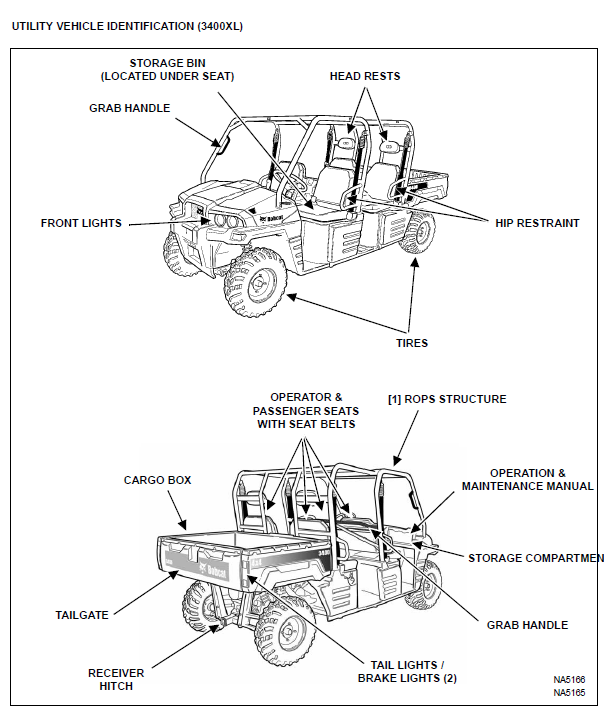 Bobcat Utility Vehicle 3400 3400XL Operation & Maintenance