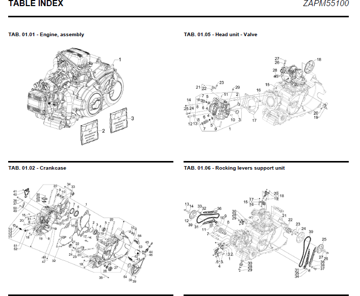 Gilera Gp 800 Parts Diagram Wiring Diagram Service Manuals Pdf Download
