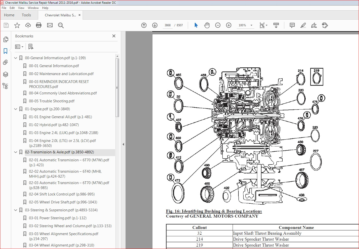 Fuse Box Diagram Chevrolet Malibu 2016 Manual Guide