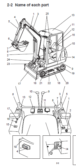 Hanix H22b Mini Excavator Service And Parts Manual
