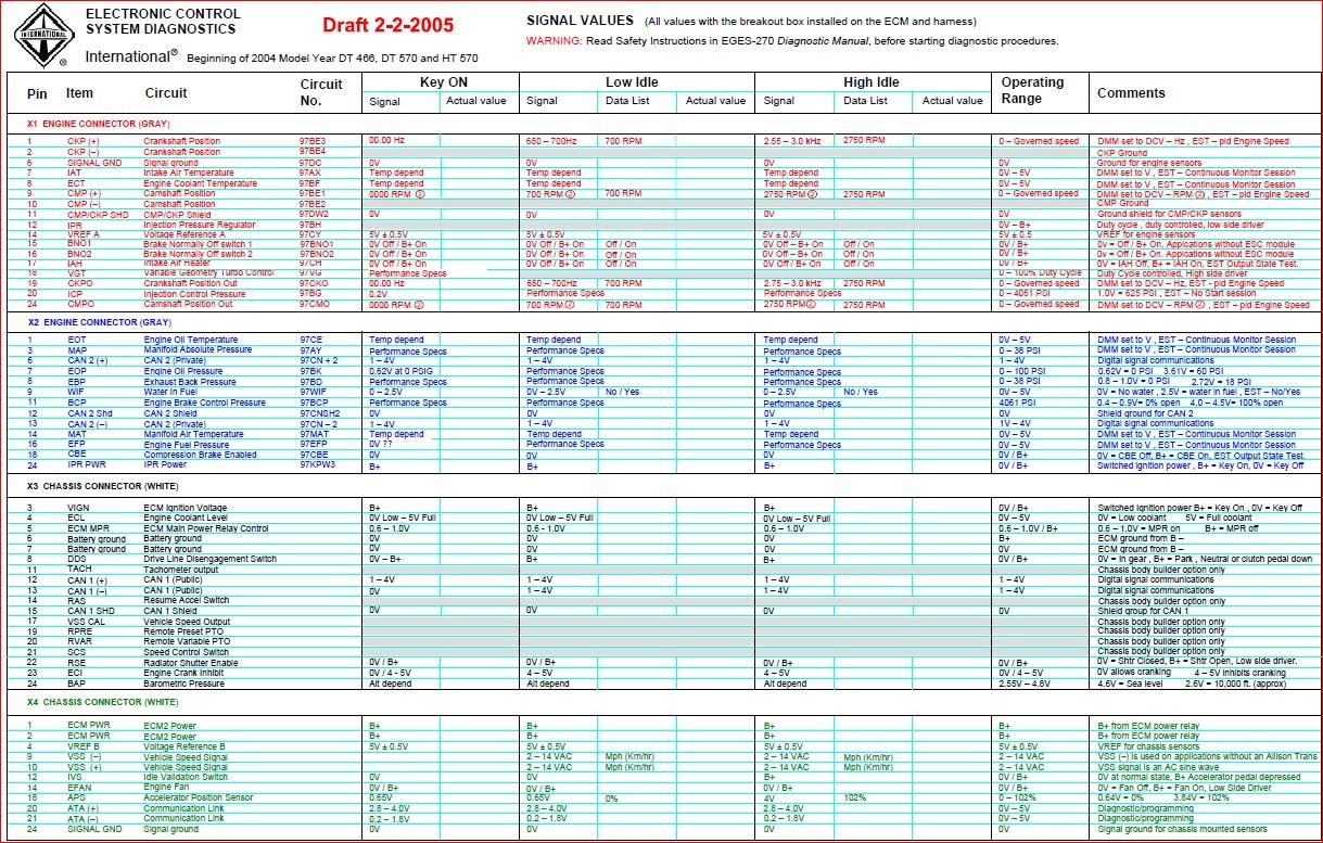 International Dt466 Dt570 Ht570 Engine Electrical Diagram