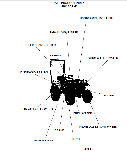 Kubota B6100e P Tractor Illustrated Master Parts List