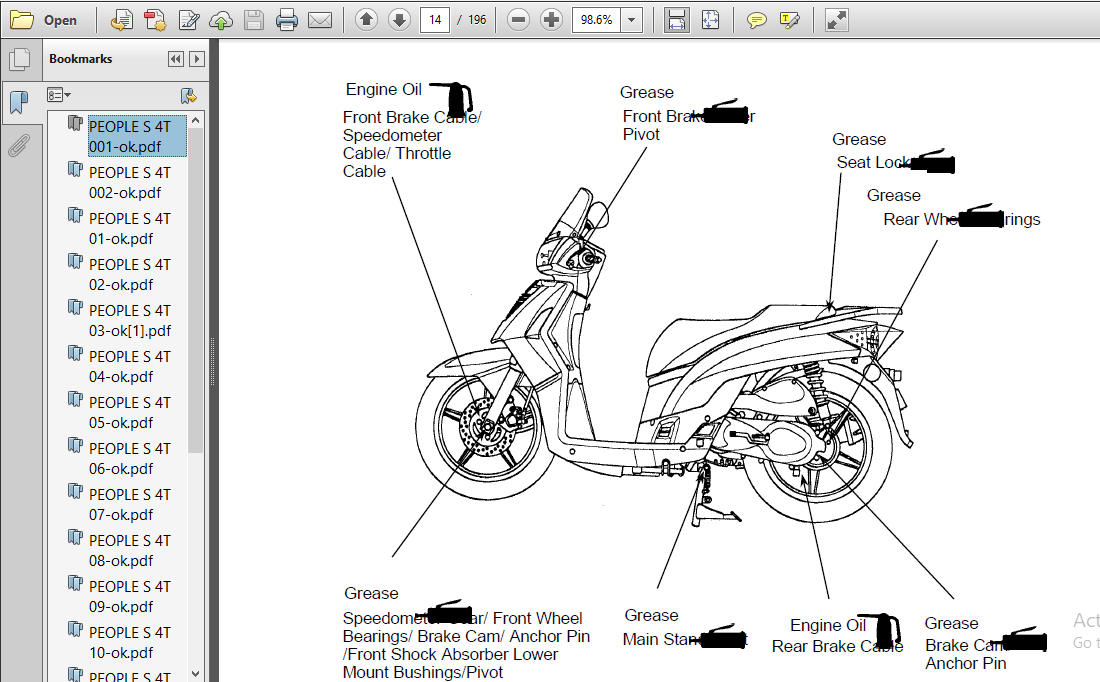 Kymco People S50 125 200 Service Workshop Repair Manual