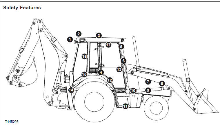 Models 310g 310sg 315sg Backhoe Loader Operators Manual