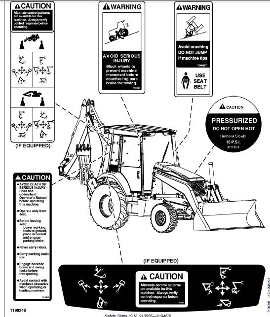 Models 310g 310sg 315sg Backhoe Loader Operators Manual