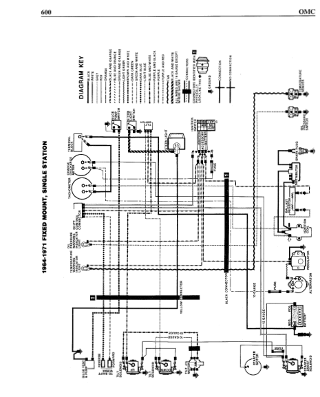 Omc Stern Drive Inboard Io Engines Wiring Diagrams - Download