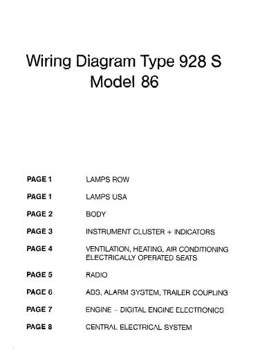 Porsche 928s Model 1986 Wiring Diagram