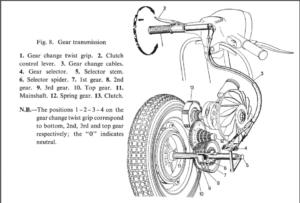 Vespa Sprint Scooter Operation Maintenance 1960-1979