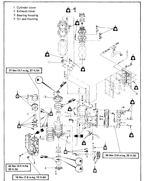 Yamaha Model Cv115e 115hp 2 stroke Outboard Repair Manual