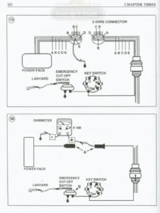 Manual For Evinrude 48 Spl Peatix