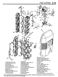 1992-2001 Johnson Evinrude Outboard 65hp-300hp Service