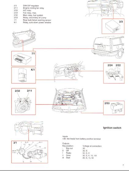 1997 Volvo 850 Wiring Diagrams Service, Volvo 850 Wiring Diagram