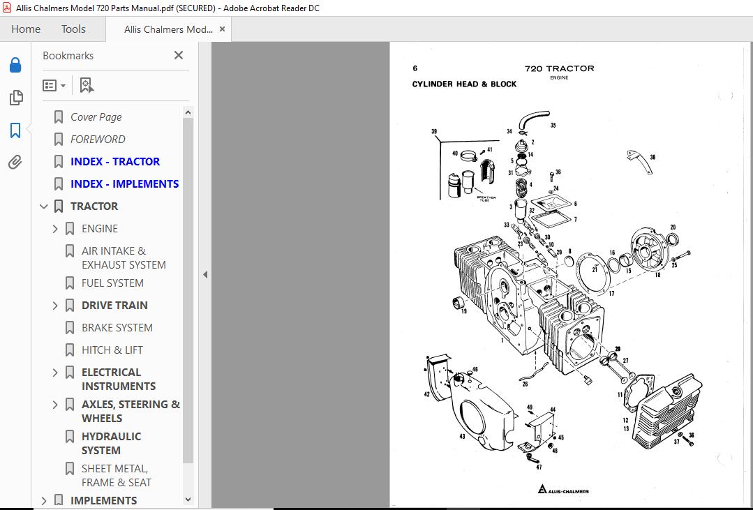 datsun 620 manual pdf español