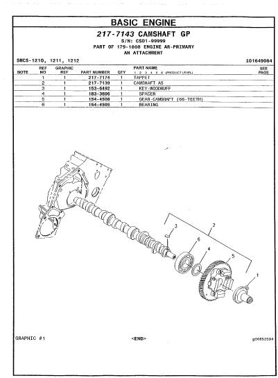 Caterpillar 216B,226B, 232B, 242B Skid Steer Loader Parts