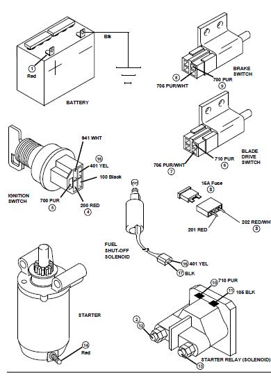 John Deere Sabre Lawn Tractor Technical Manual (TM-GX10238