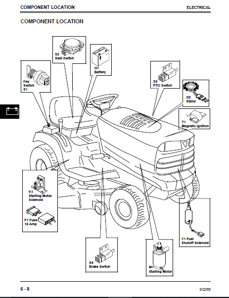 John Deere Sabre Yard & Graden Tractors Technical Manual