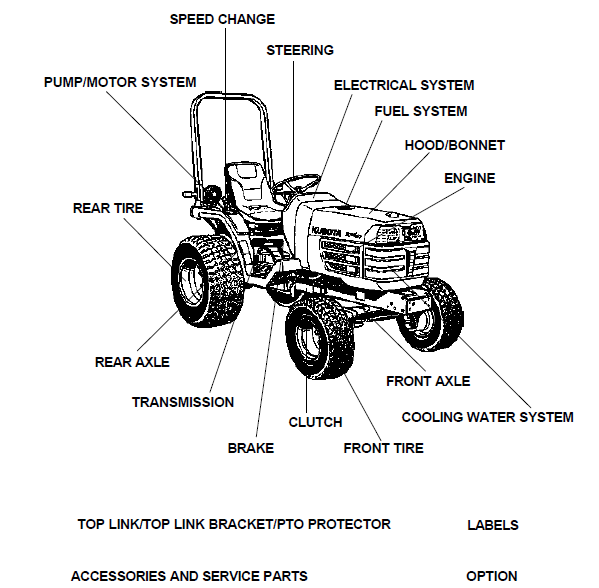 Kubota B7410D Tractor Illustrated Master Parts List Manual
