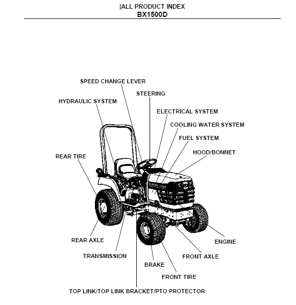 Kubota BX1500D Tractor Illustrated Master Parts List