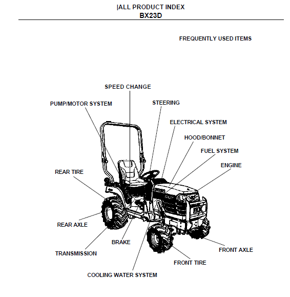 Kubota BX23D Tractor Parts Manual Illustrated Master Parts