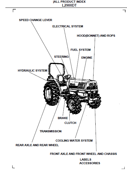 Kubota L2900DT Tractor Illustrated Master Parts List
