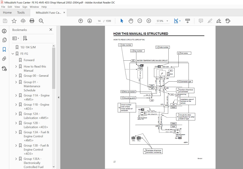 2002 2004 Mitsubishi Fuso Canter Fe Gf 4m5 4d3 Full Service Repair Manual Pdf Download Heydownloads Manual Downloads