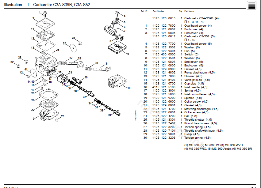 Stihl Ms360 Service Manual Illustrated Parts Manual list