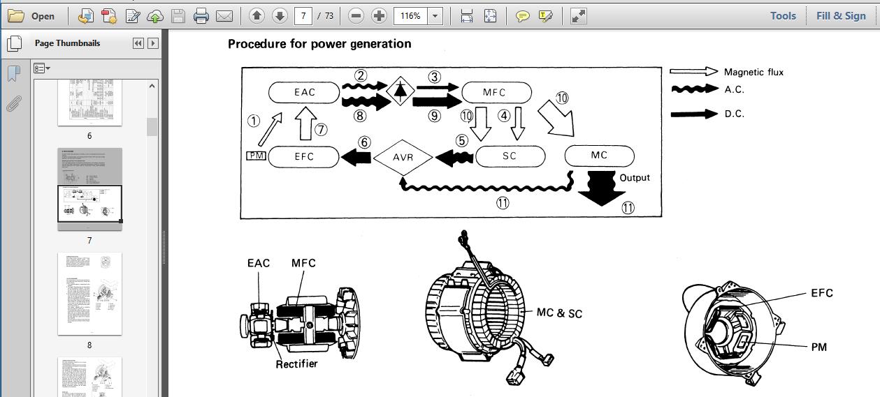Yamaha Generator Service Repair Manual Edy3000 Edy3500