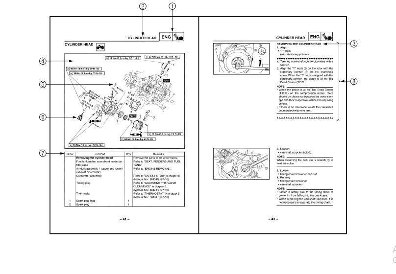 2003-2006 Yamaha Yfm450 Wolverine 450 Service Repair Manual - PDF Download  ~ HeyDownloads - Manual Downloads | Wolverine 450 Wiring Diagram |  | HeyDownloads