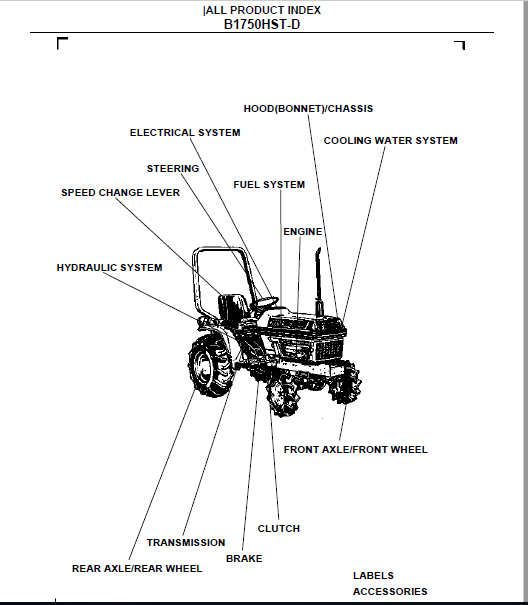 Kubota B1750HSD Tractor Illustrated Master Parts List