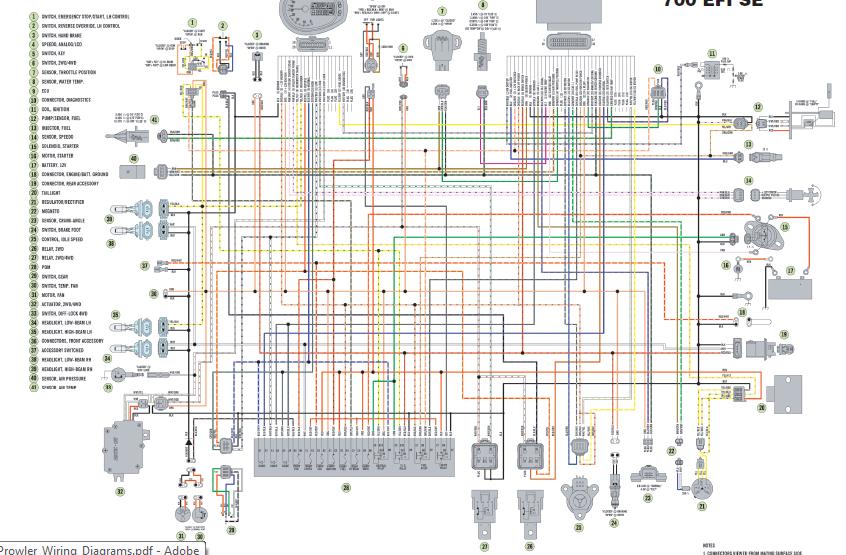 2006 Arctic Cat Atv Wiring Diagrams, Cat Wiring Diagram
